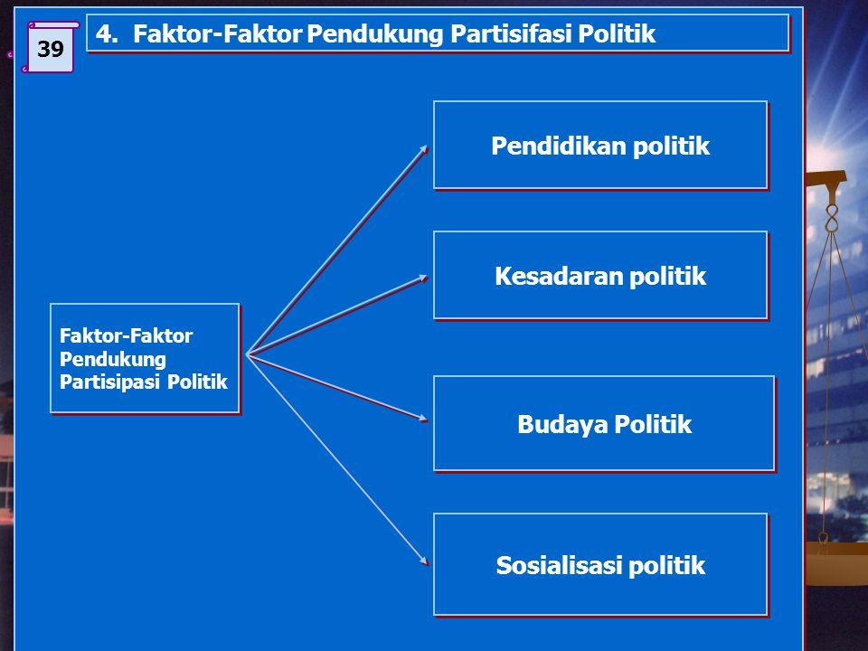 4. Faktor-Faktor Pendukung Partisifasi Politik