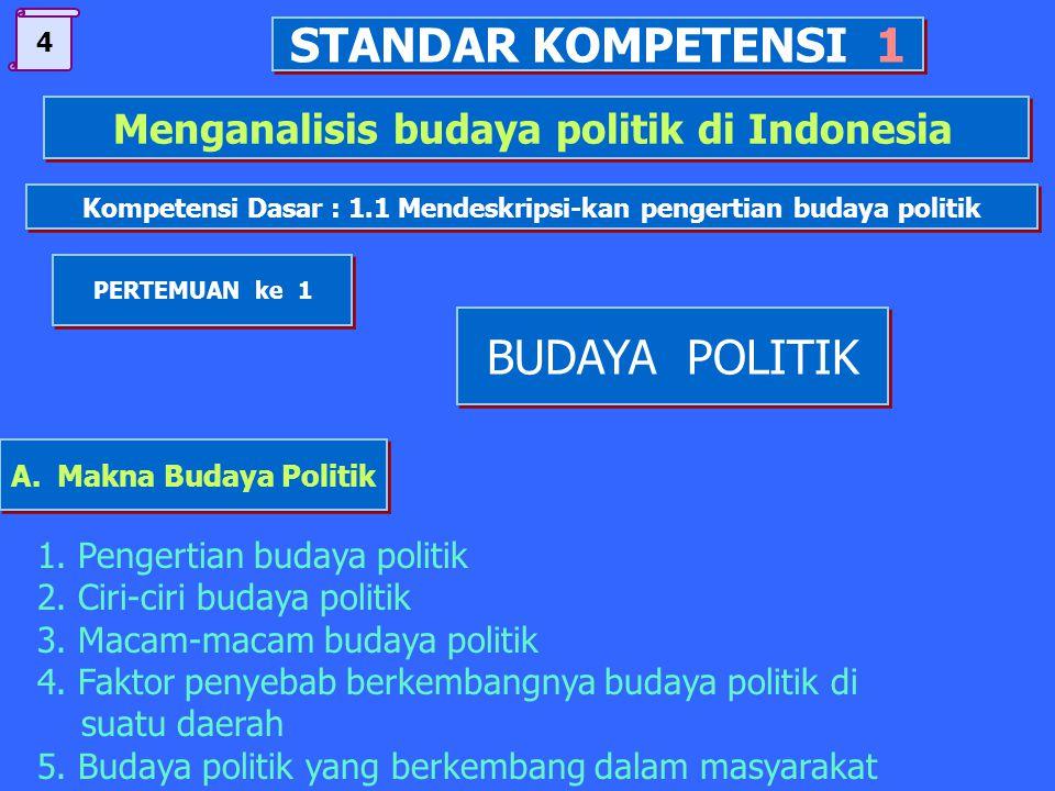 STANDAR KOMPETENSI 1 BUDAYA POLITIK