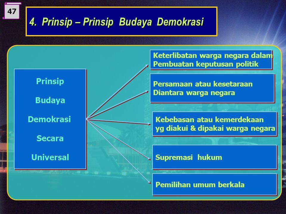 4. Prinsip – Prinsip Budaya Demokrasi