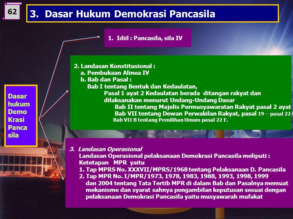 3. Dasar Hukum Demokrasi Pancasila