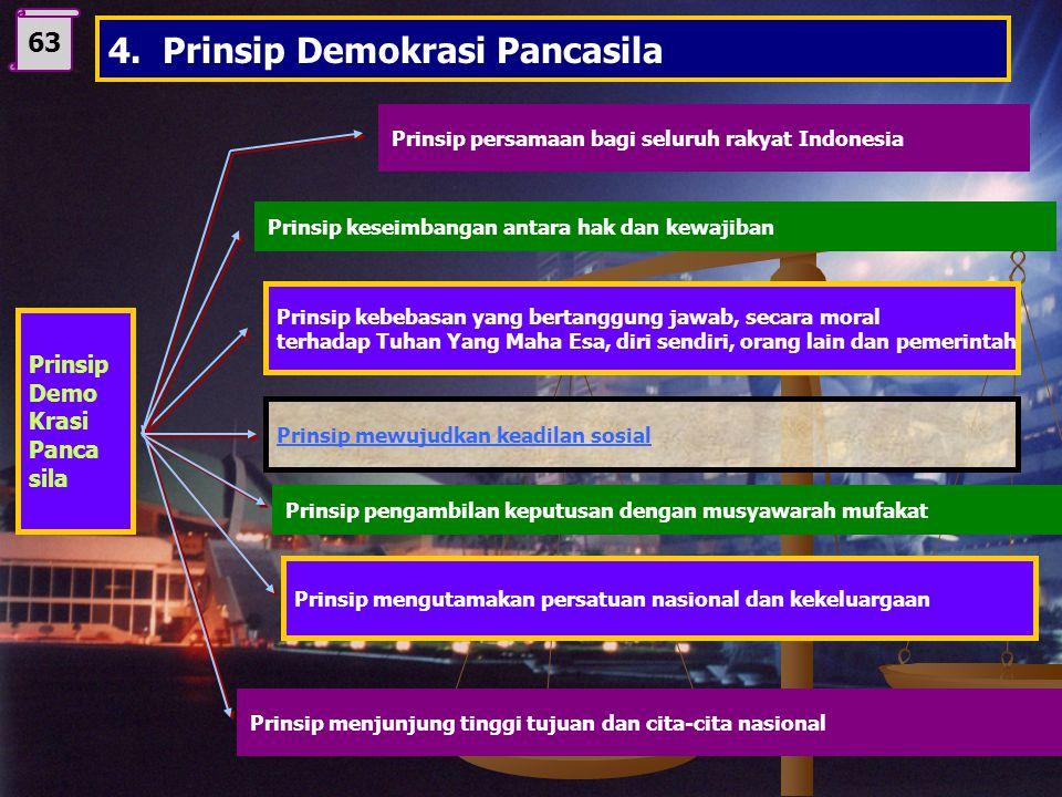 4. Prinsip Demokrasi Pancasila