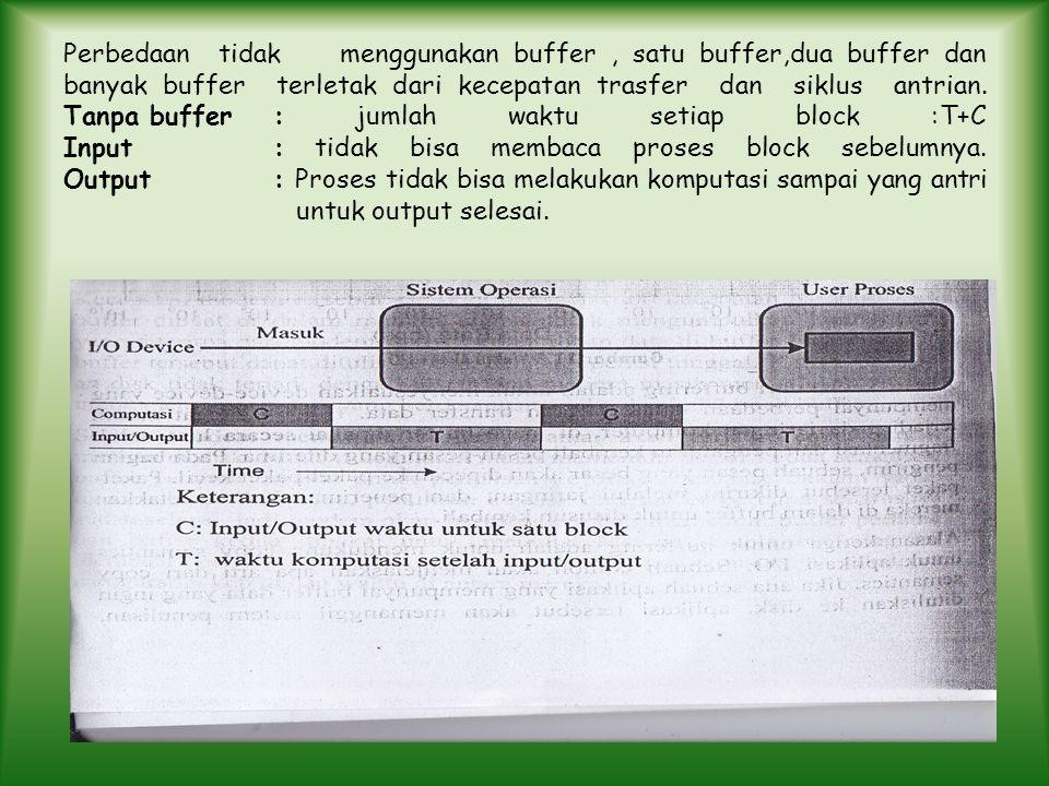 Perbedaan tidak menggunakan buffer , satu buffer,dua buffer dan banyak buffer terletak dari kecepatan trasfer dan siklus antrian.