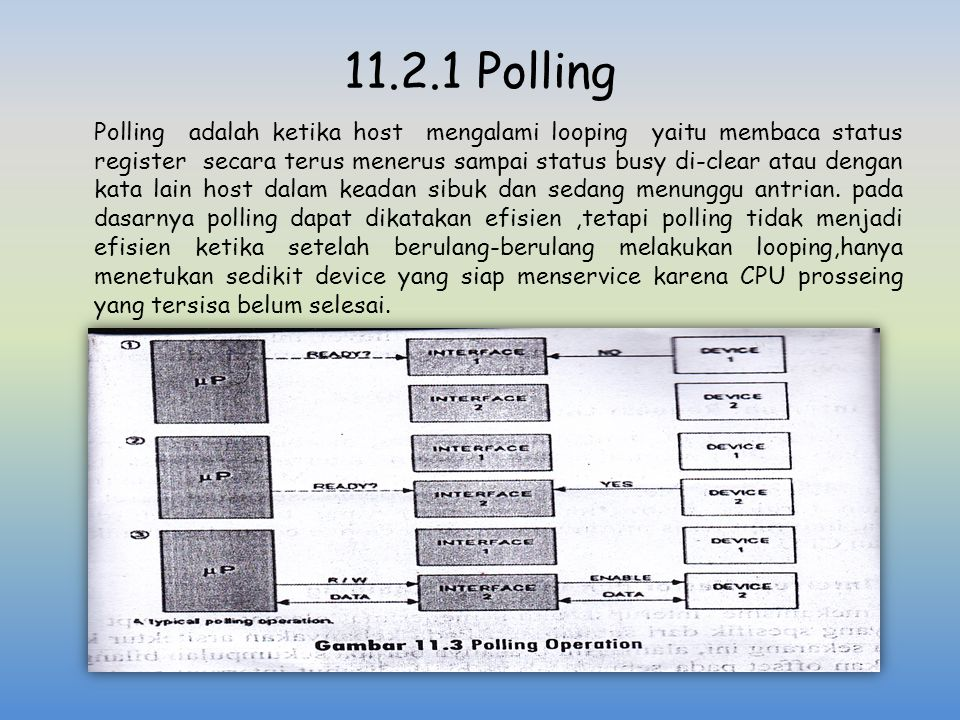 11.2.1 Polling