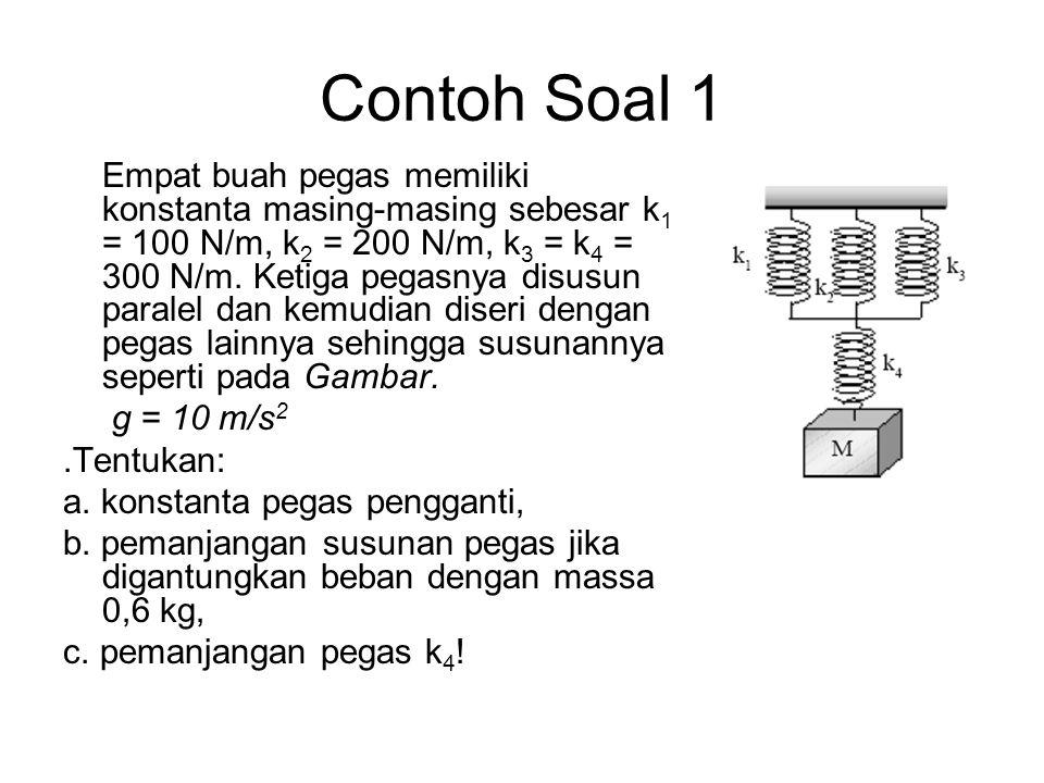 Contoh Soal 1 g = 10 m/s2 .Tentukan: a. konstanta pegas pengganti,