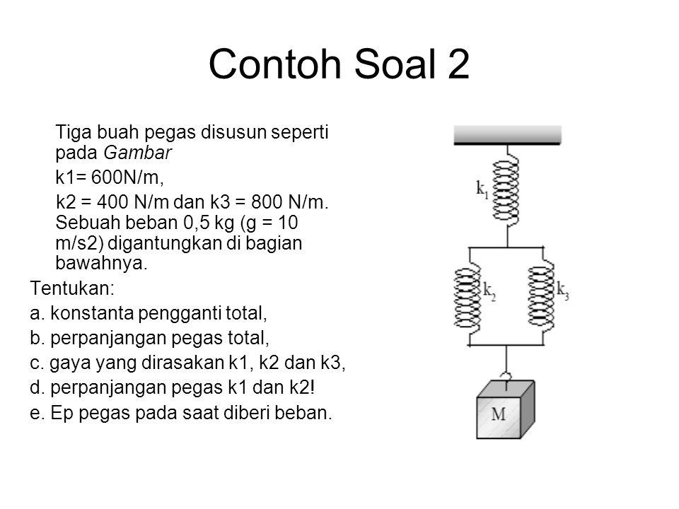 Contoh Soal 2 Tiga buah pegas disusun seperti pada Gambar k1= 600N/m,