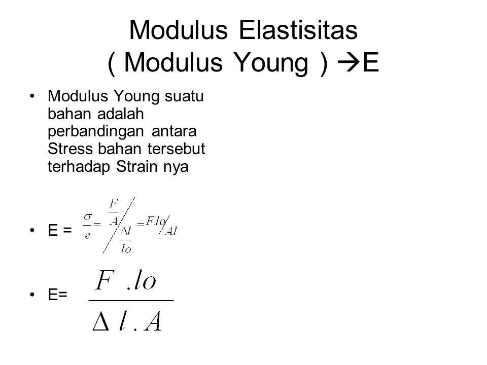 Modulus Elastisitas ( Modulus Young ) E