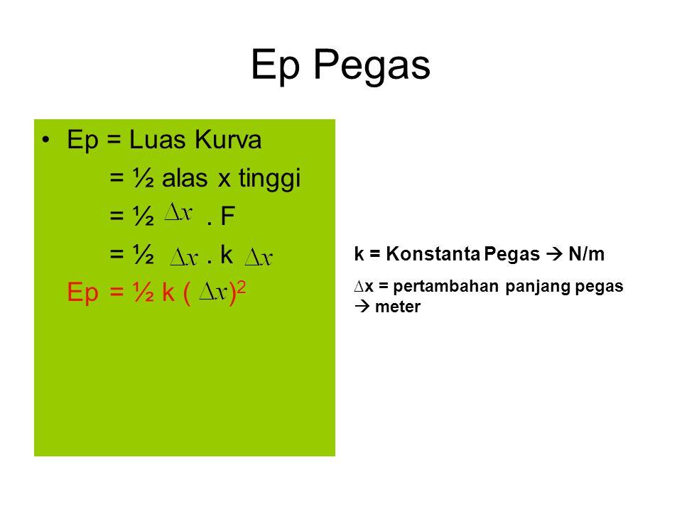 Ep Pegas Ep = Luas Kurva = ½ alas x tinggi = ½ . F = ½ . k