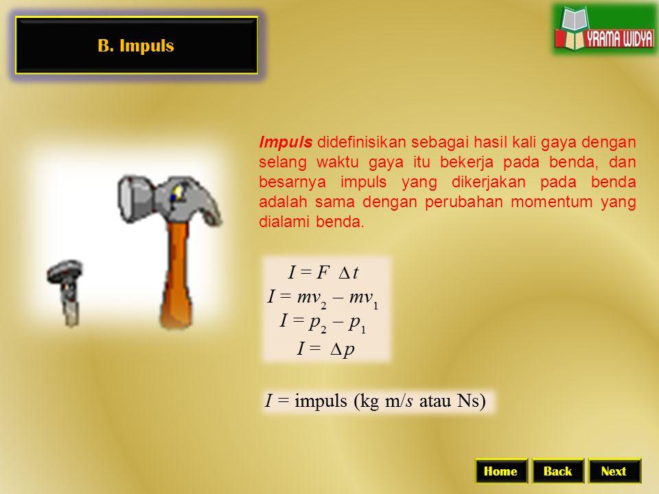 B. Impuls
