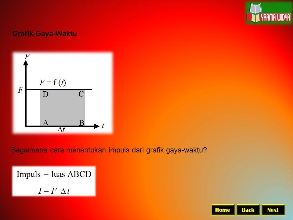 Bagaimana cara menentukan impuls dari grafik gaya-waktu