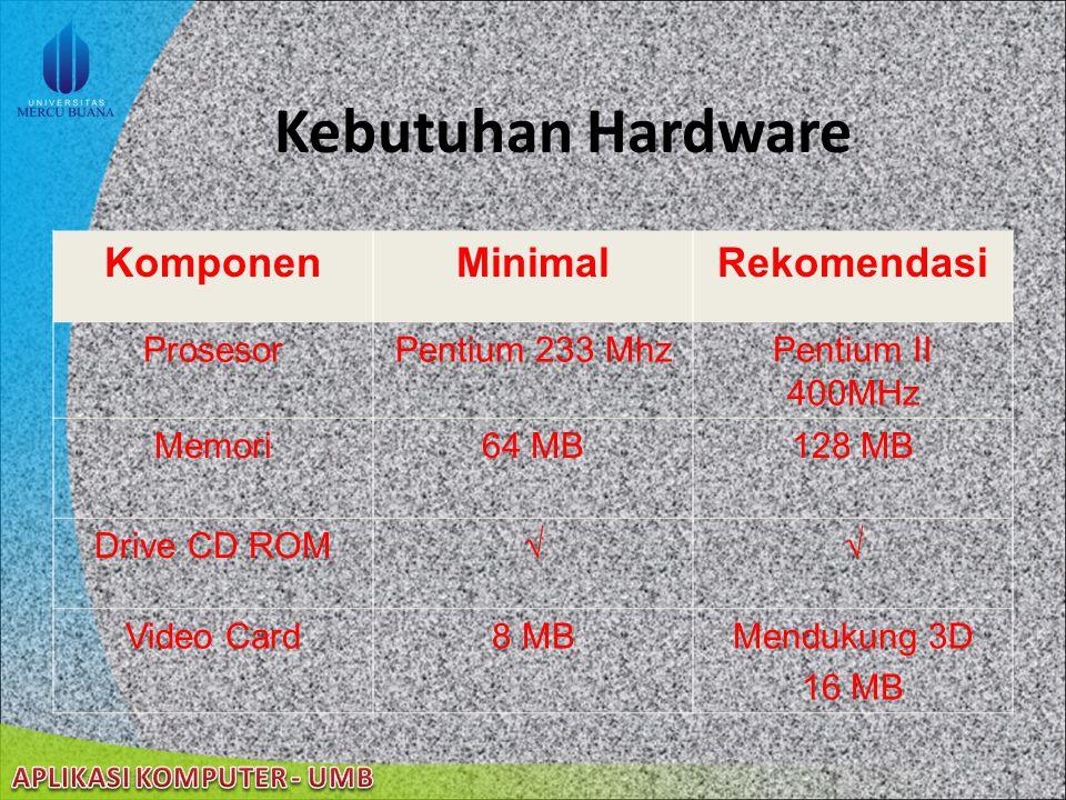 Kebutuhan Hardware Komponen Minimal Rekomendasi Prosesor