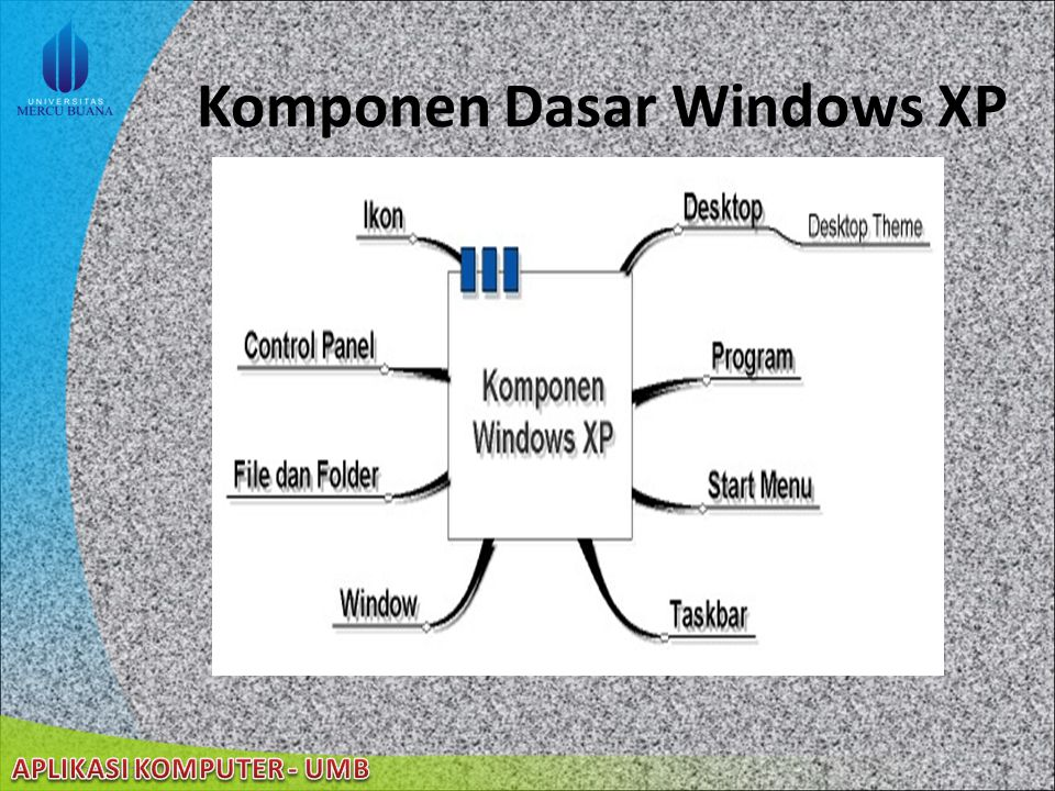 Komponen Dasar Windows XP
