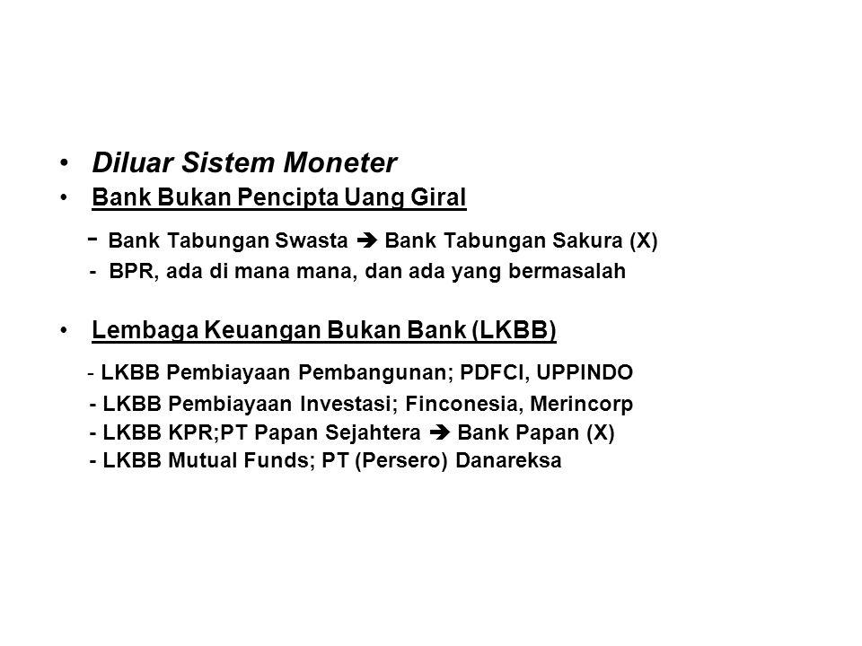 - Bank Tabungan Swasta  Bank Tabungan Sakura (X)