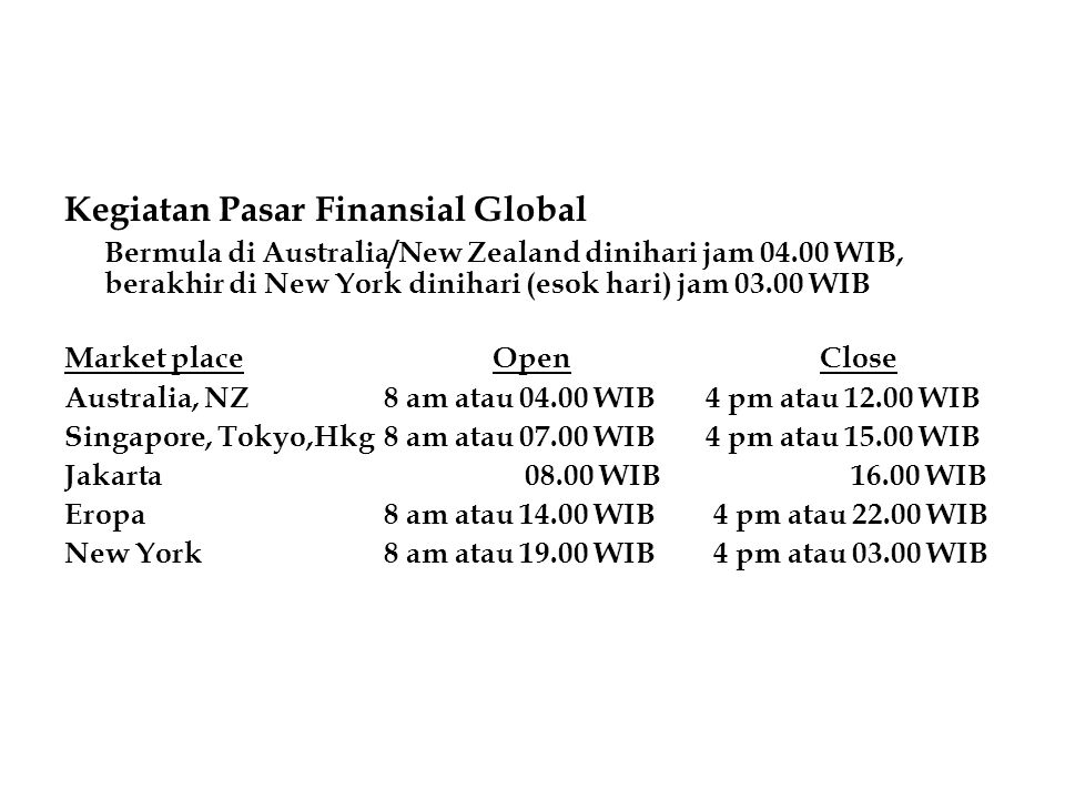 Kegiatan Pasar Finansial Global