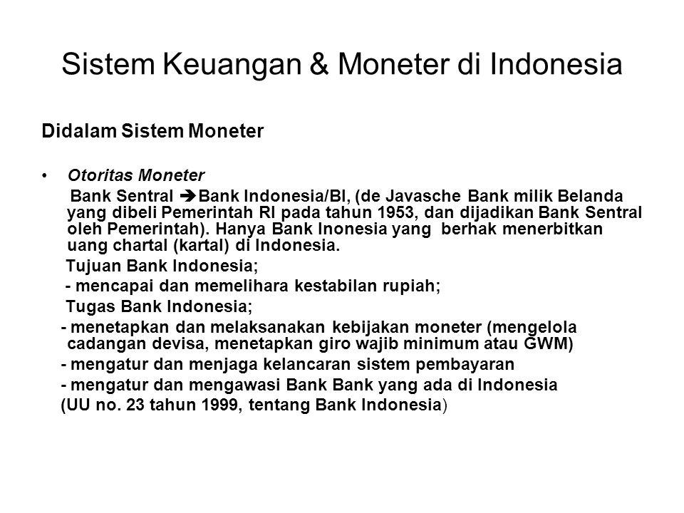 Sistem Keuangan & Moneter di Indonesia