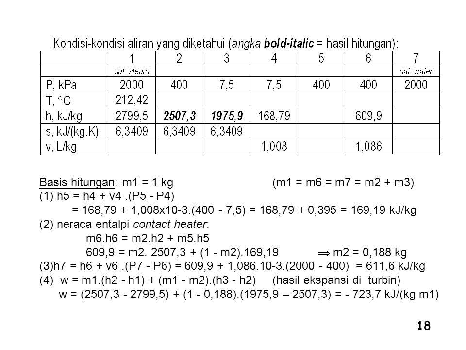 Basis hitungan: m1 = 1 kg (m1 = m6 = m7 = m2 + m3)