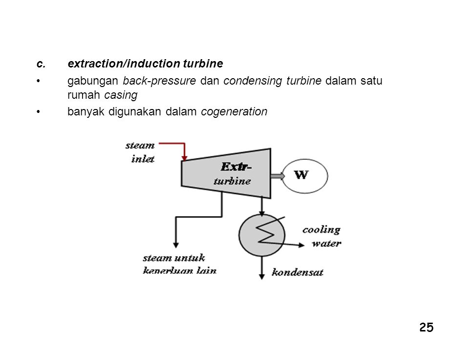 extraction/induction turbine