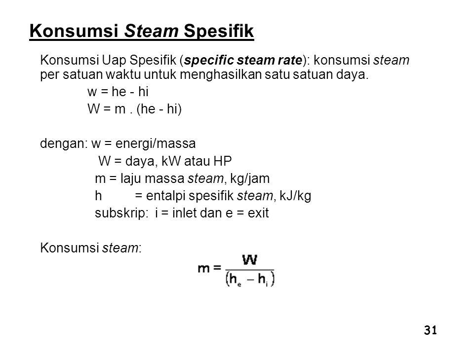 Konsumsi Steam Spesifik