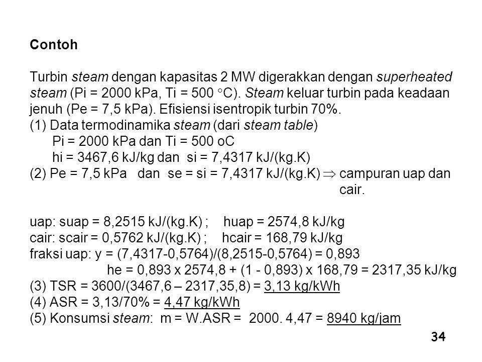 Contoh Turbin steam dengan kapasitas 2 MW digerakkan dengan superheated steam (Pi = 2000 kPa, Ti = 500 C).