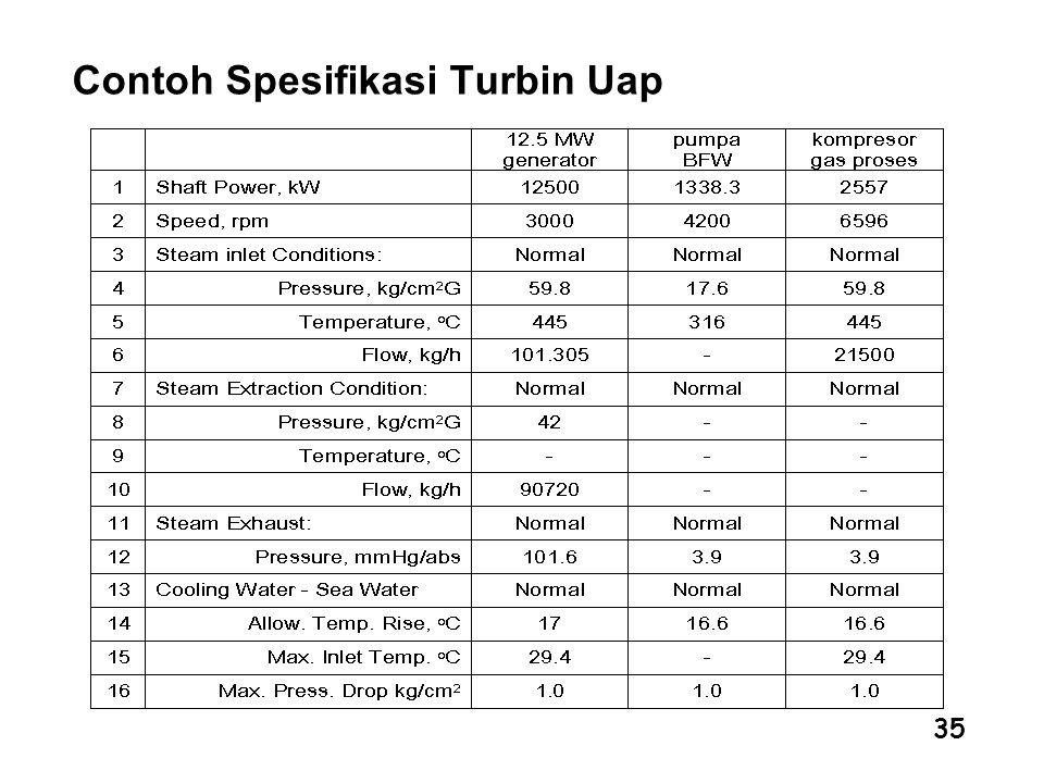 Contoh Spesifikasi Turbin Uap