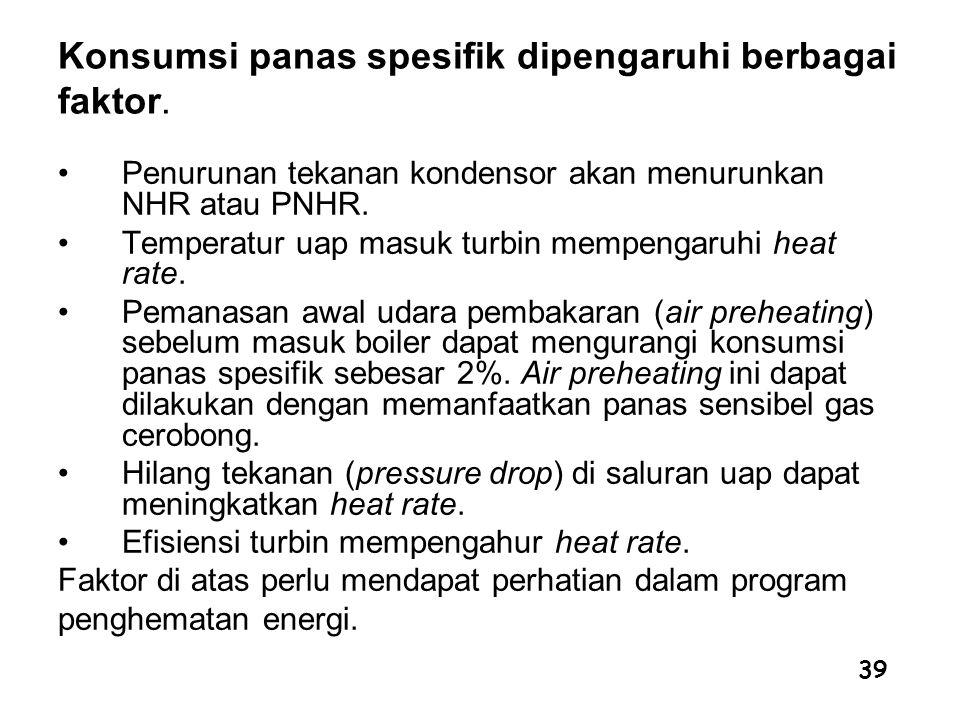 Konsumsi panas spesifik dipengaruhi berbagai faktor.