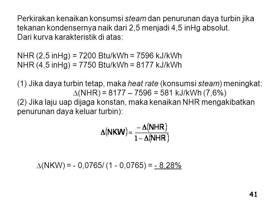 Perkirakan kenaikan konsumsi steam dan penurunan daya turbin jika tekanan kondensernya naik dari 2,5 menjadi 4,5 inHg absolut.