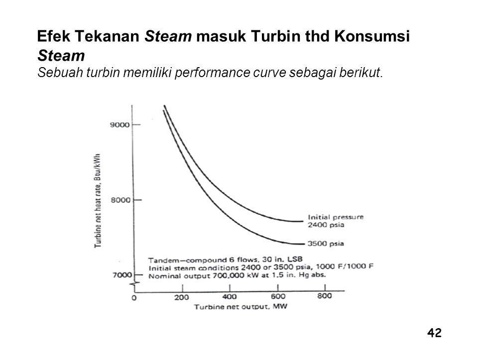 Efek Tekanan Steam masuk Turbin thd Konsumsi Steam Sebuah turbin memiliki performance curve sebagai berikut.