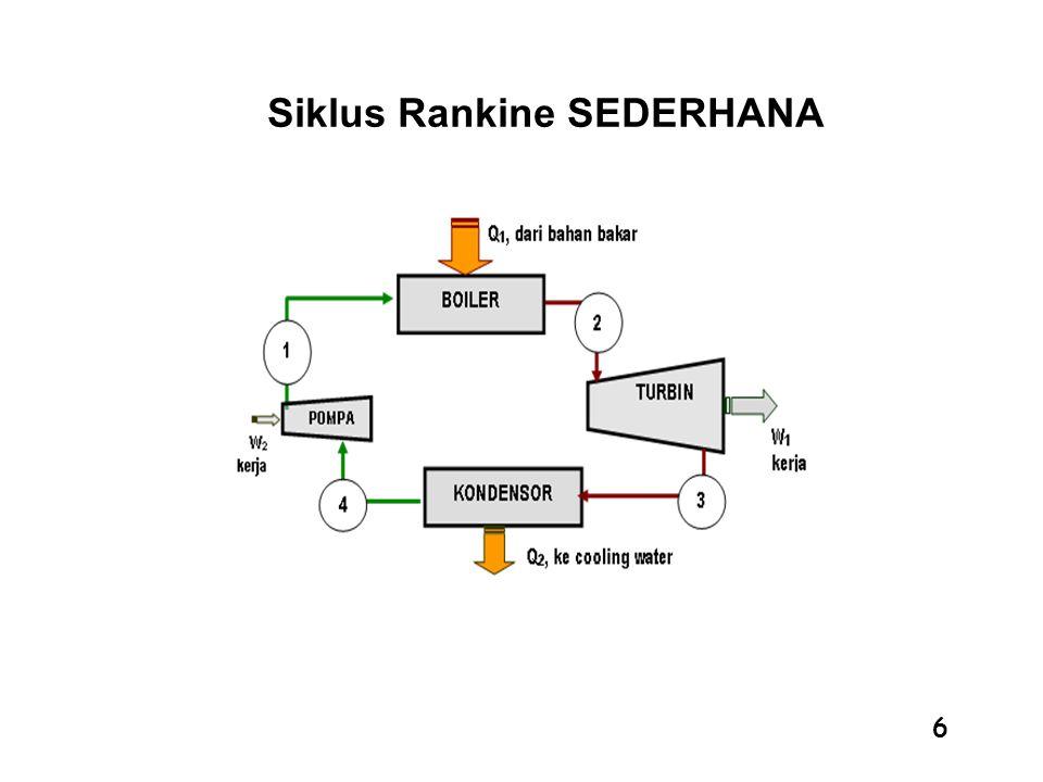 Siklus Rankine SEDERHANA