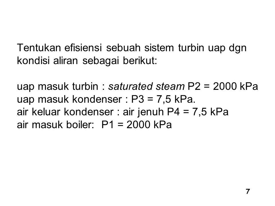 Tentukan efisiensi sebuah sistem turbin uap dgn kondisi aliran sebagai berikut: uap masuk turbin : saturated steam P2 = 2000 kPa uap masuk kondenser : P3 = 7,5 kPa.