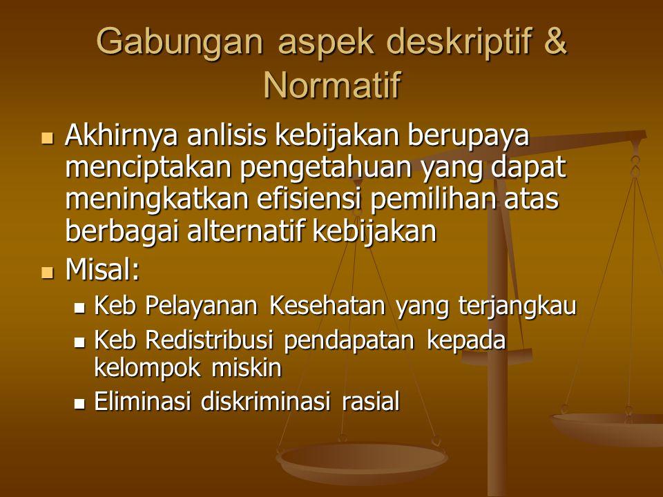 Gabungan aspek deskriptif & Normatif