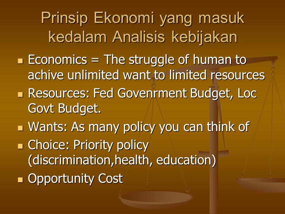 Prinsip Ekonomi yang masuk kedalam Analisis kebijakan