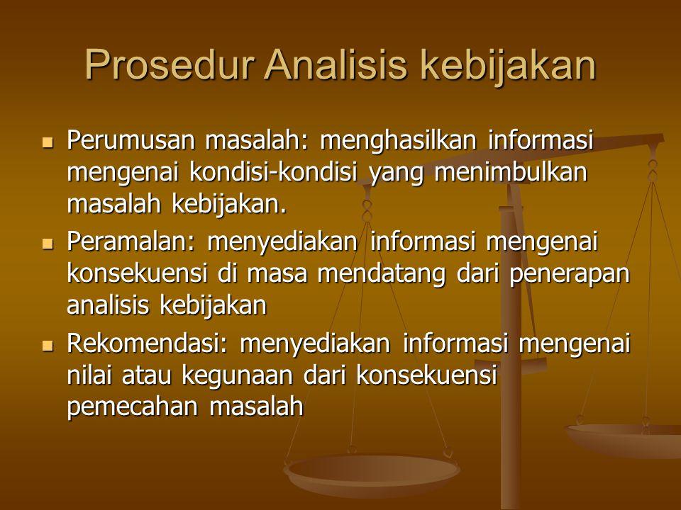 Prosedur Analisis kebijakan