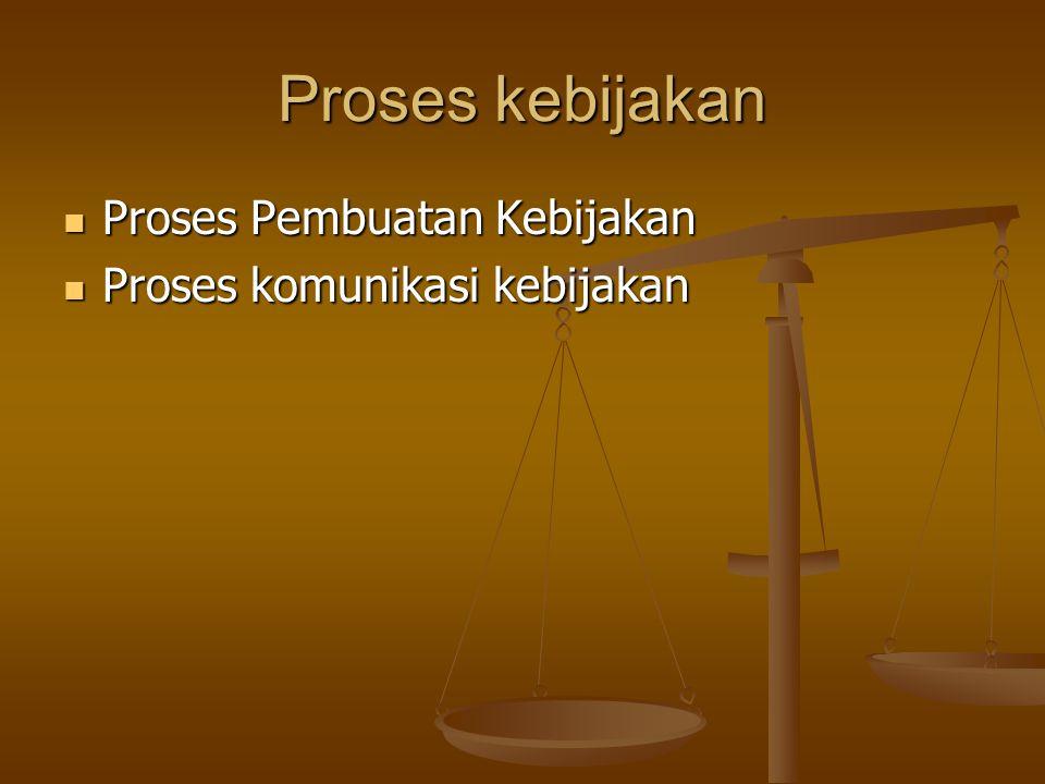 Proses kebijakan Proses Pembuatan Kebijakan