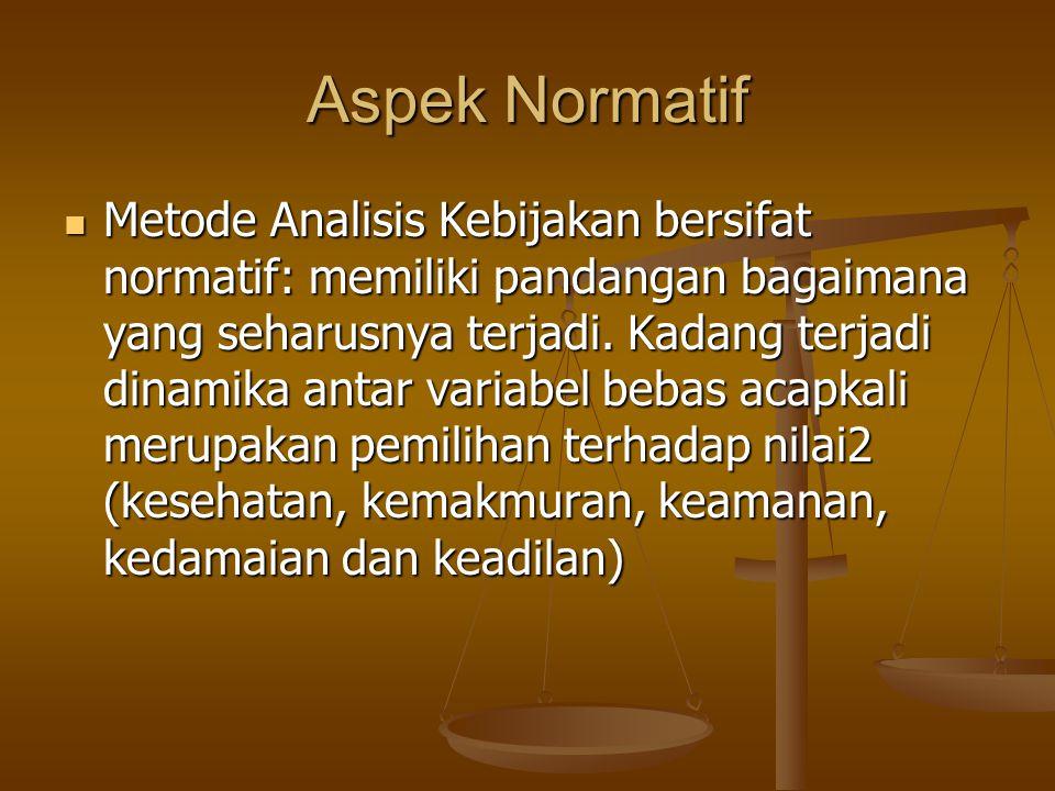 Aspek Normatif