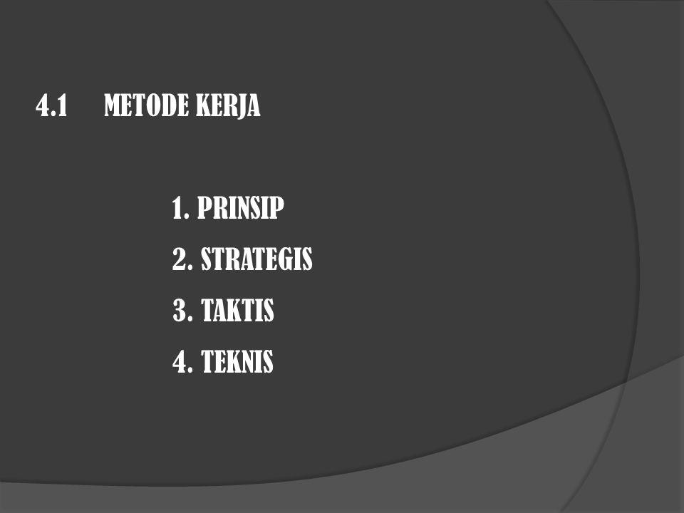 4.1 METODE KERJA 1. PRINSIP 2. STRATEGIS 3. TAKTIS 4. TEKNIS