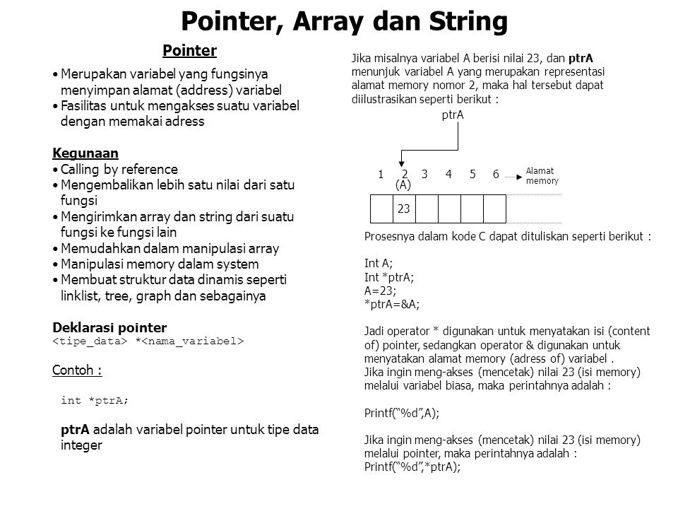 Pointer, Array dan String