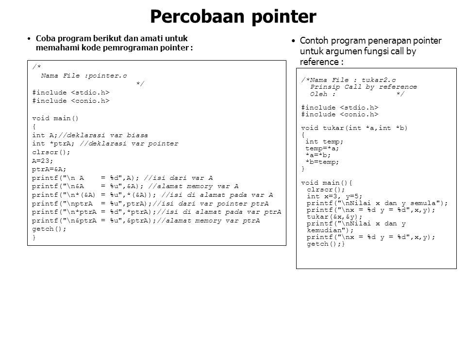 Percobaan pointer Coba program berikut dan amati untuk memahami kode pemrograman pointer :