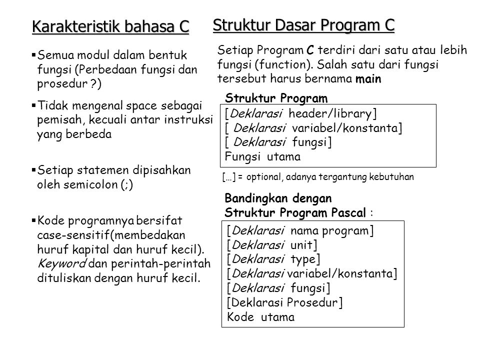 Karakteristik bahasa C