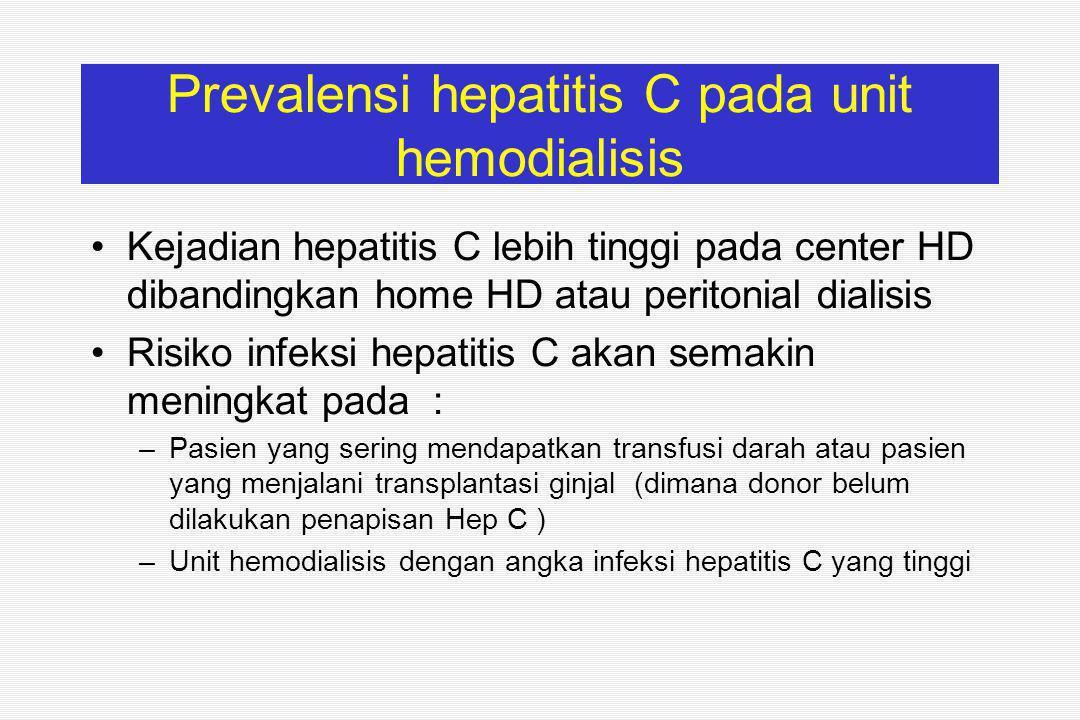 Prevalensi hepatitis C pada unit hemodialisis