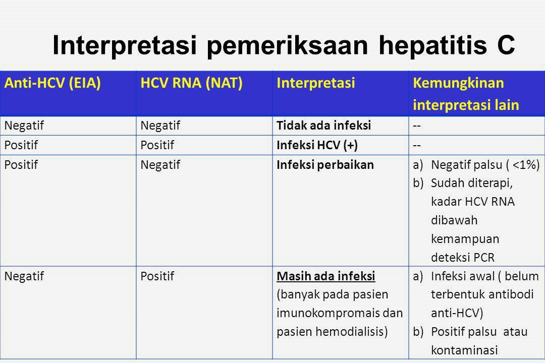 Interpretasi pemeriksaan hepatitis C
