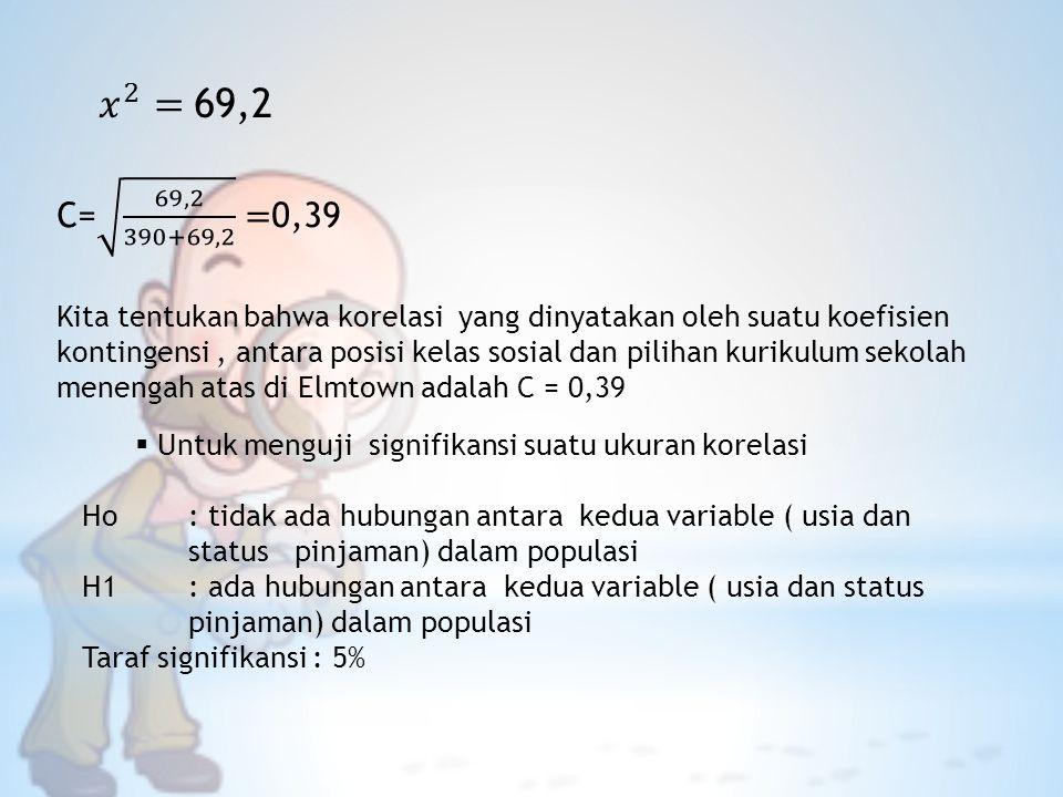 𝑥 2 = 69,2 C= 69,2 390+69,2 =0,39.