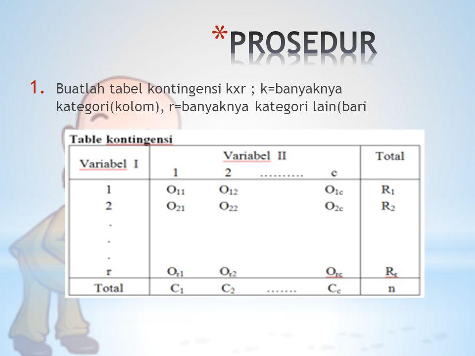 PROSEDUR Buatlah tabel kontingensi kxr ; k=banyaknya kategori(kolom), r=banyaknya kategori lain(bari.