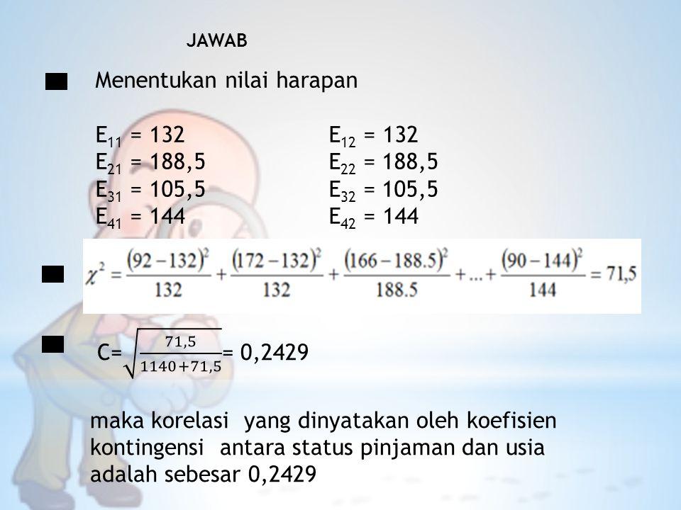 Menentukan nilai harapan E11 = 132 E12 = 132 E21 = 188,5 E22 = 188,5