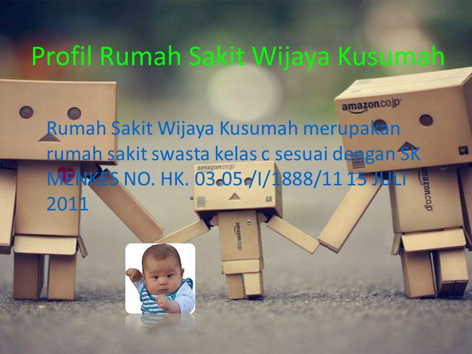 Profil Rumah Sakit Wijaya Kusumah