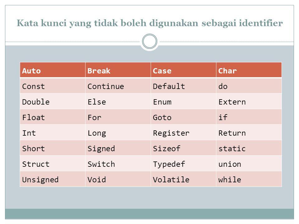 Kata kunci yang tidak boleh digunakan sebagai identifier