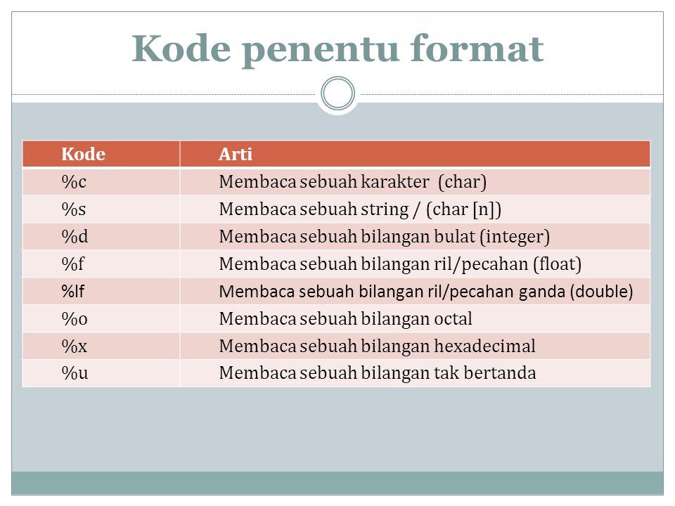 Kode penentu format Kode Arti %c Membaca sebuah karakter (char) %s