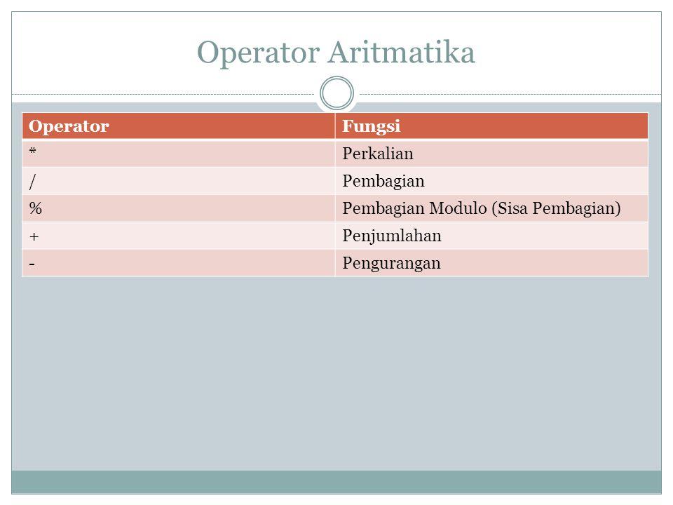 Operator Aritmatika Operator Fungsi * Perkalian / Pembagian %