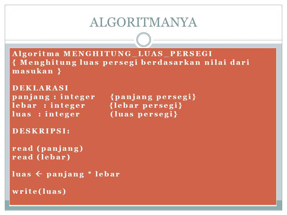 ALGORITMANYA Algoritma MENGHITUNG_LUAS_PERSEGI