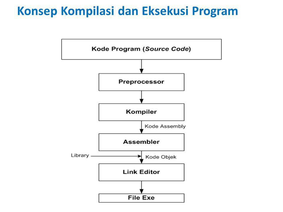 Konsep Kompilasi dan Eksekusi Program