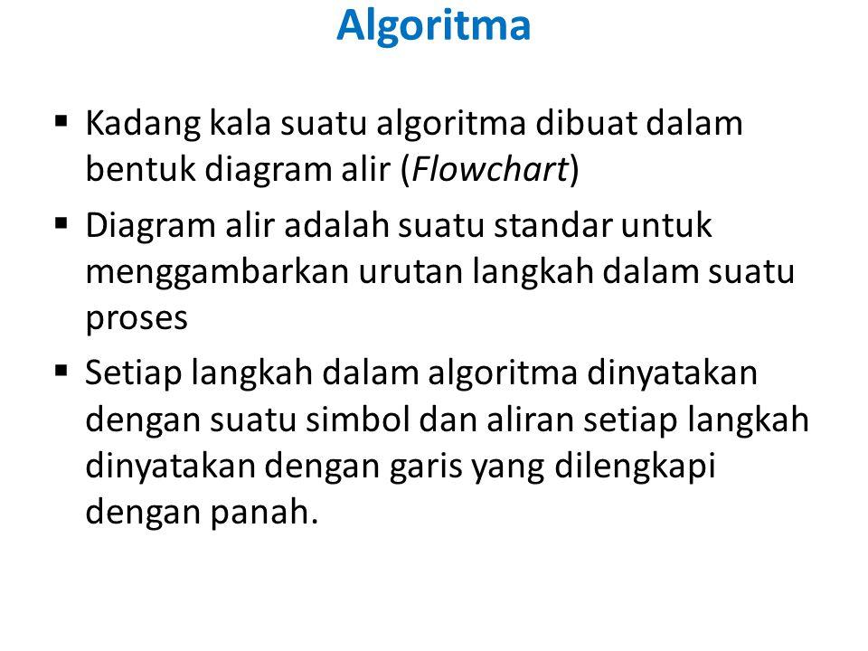 Algoritma Kadang kala suatu algoritma dibuat dalam bentuk diagram alir (Flowchart)
