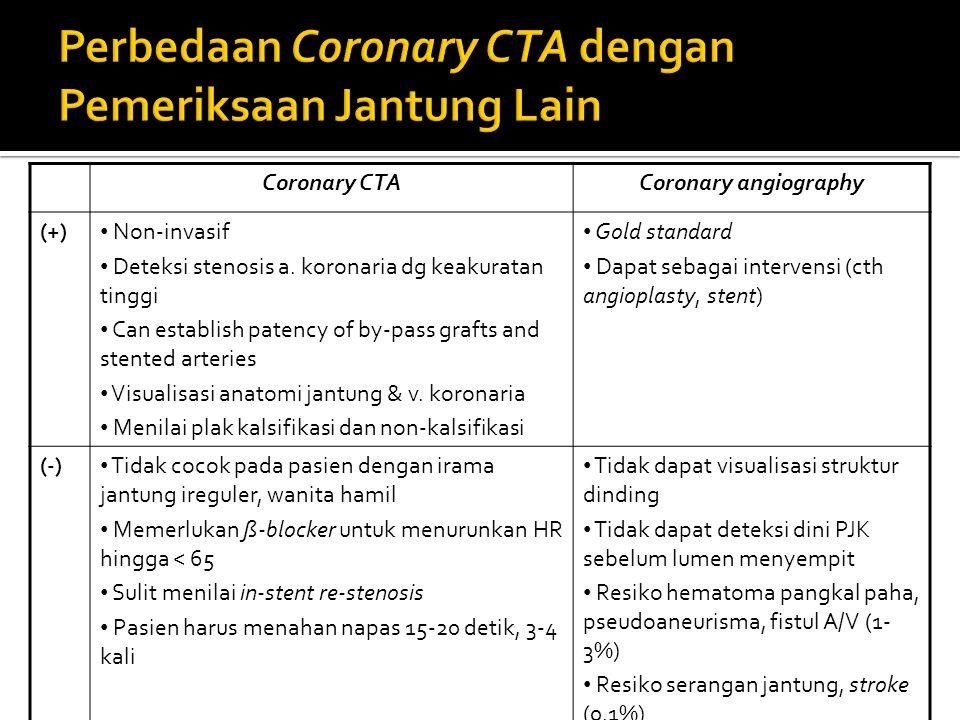 Perbedaan Coronary CTA dengan Pemeriksaan Jantung Lain